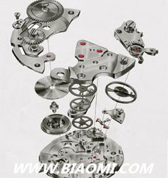 手表百科篇——Oris豪利时 手表百科 第9张